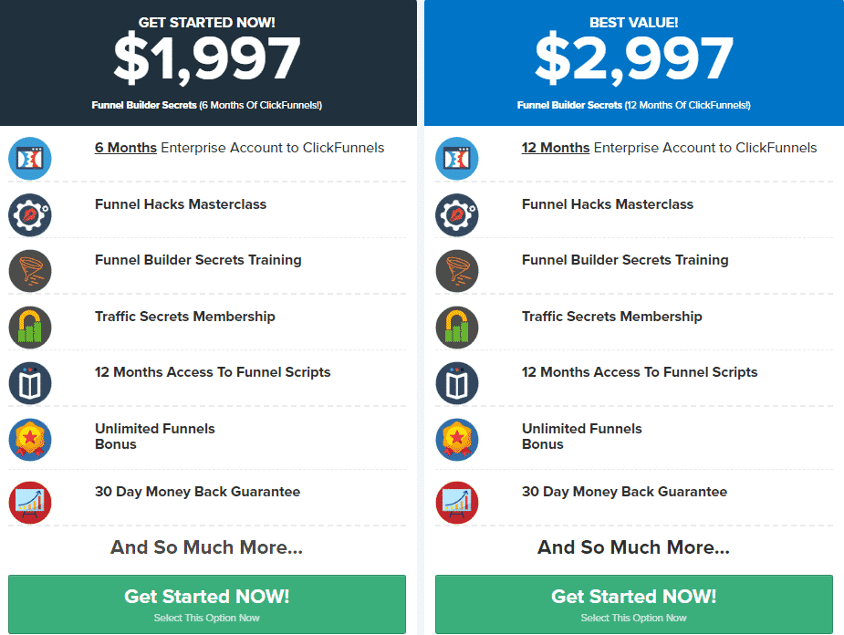 Clickfunnels Discount - Get It for Only $19 Today (55% OFF)